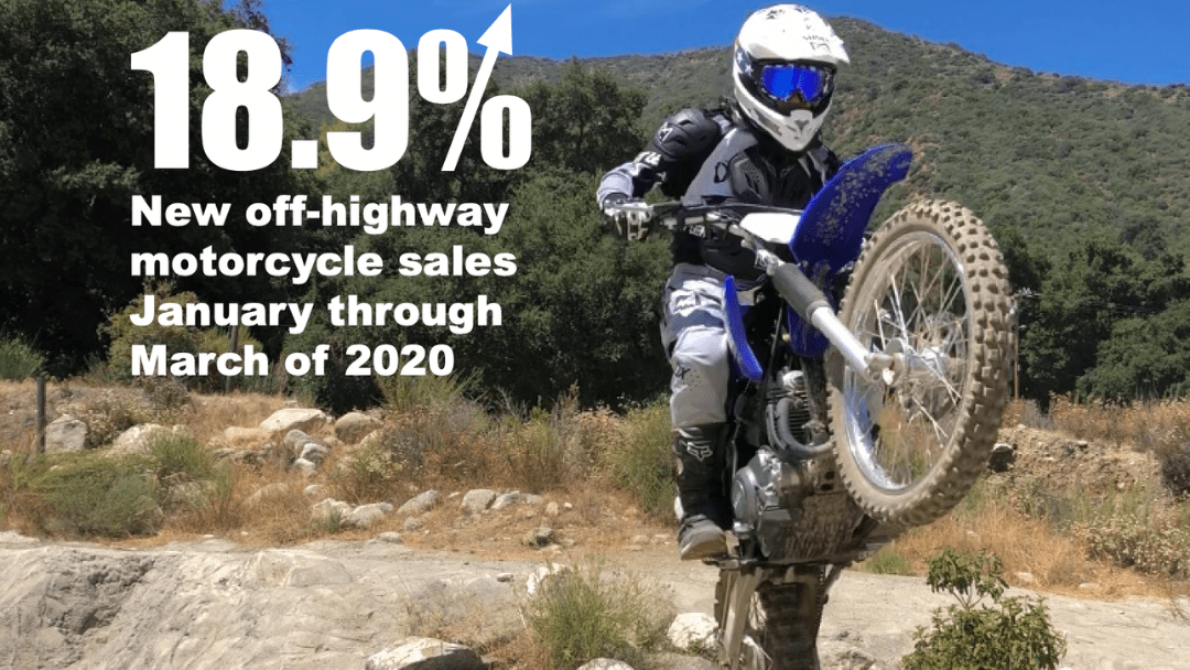 New Off-Highway Motorcycle Sales are Up
